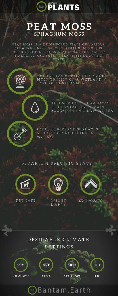 sphagnum moss peat moss info card