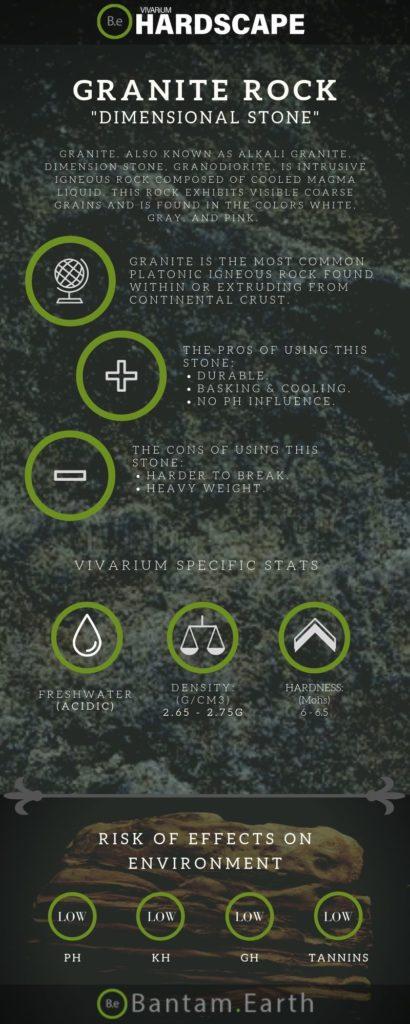 "Granite Rock ""Dimensional Stone"" Aquascape Tips"