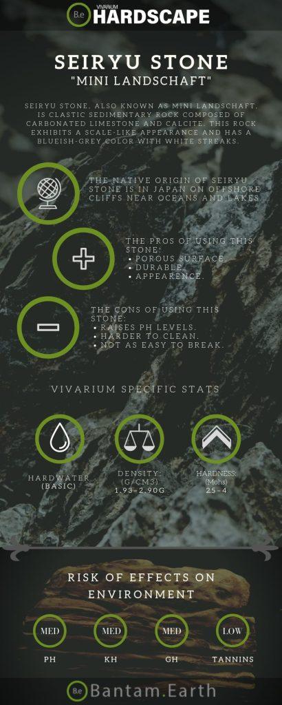Seiryu Stone Aquascape Tips