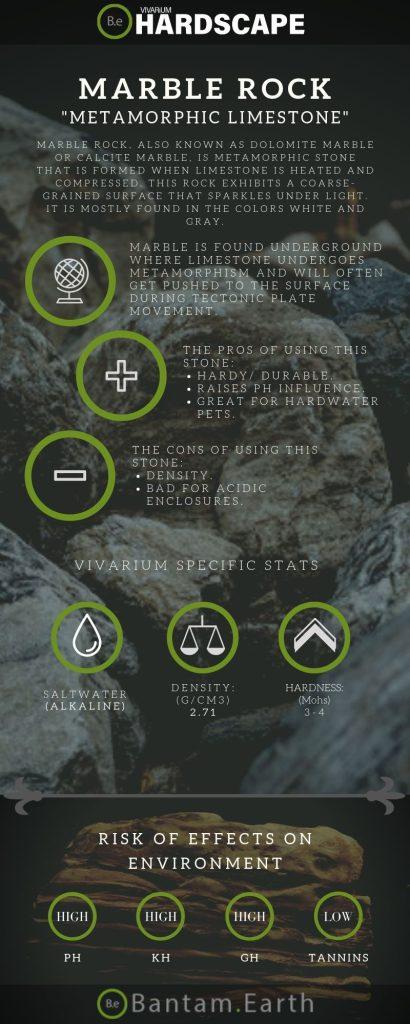 "Marble Rock ""Metamorphic Limestone"" Aquascape Tips"