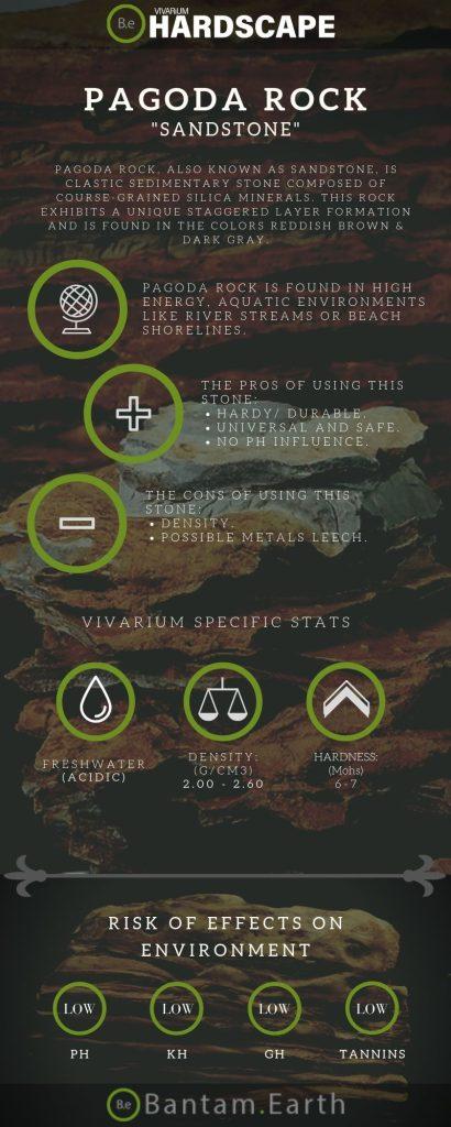 "Pagoda Rock ""Sandstone"" Aquascape Tips"