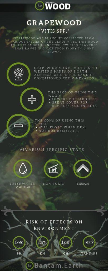 Grapewood Aquascape Tips
