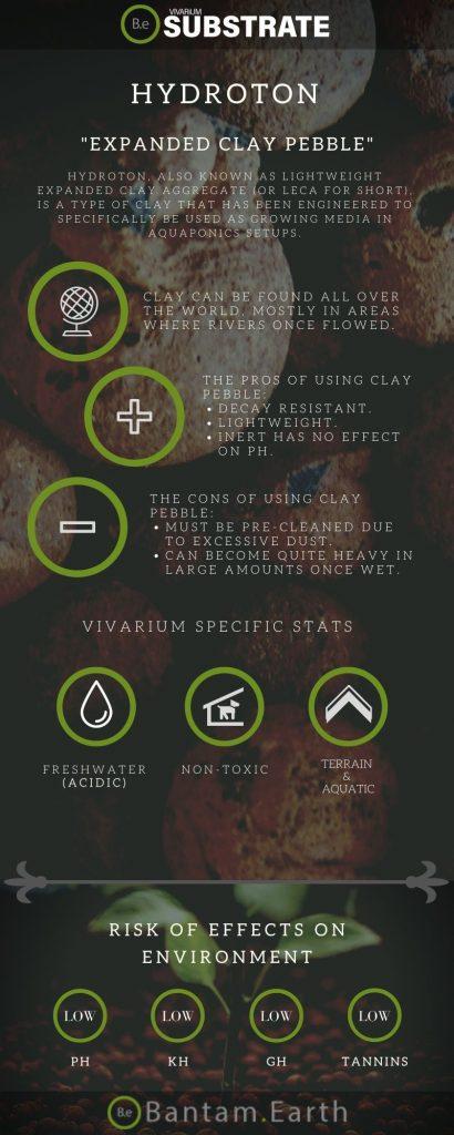 Expanded Clay Pebbles (Hydroton, LECA) Tips
